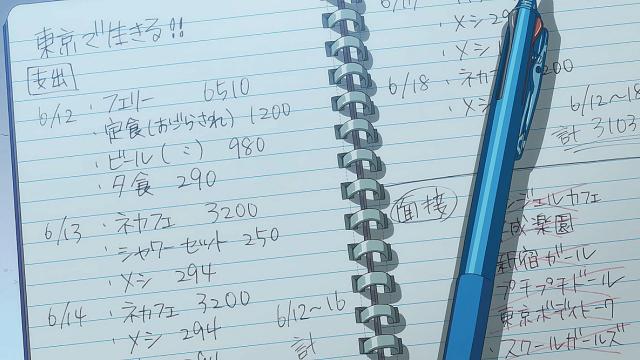 「天気の子」帆高の家計簿代わりのノート